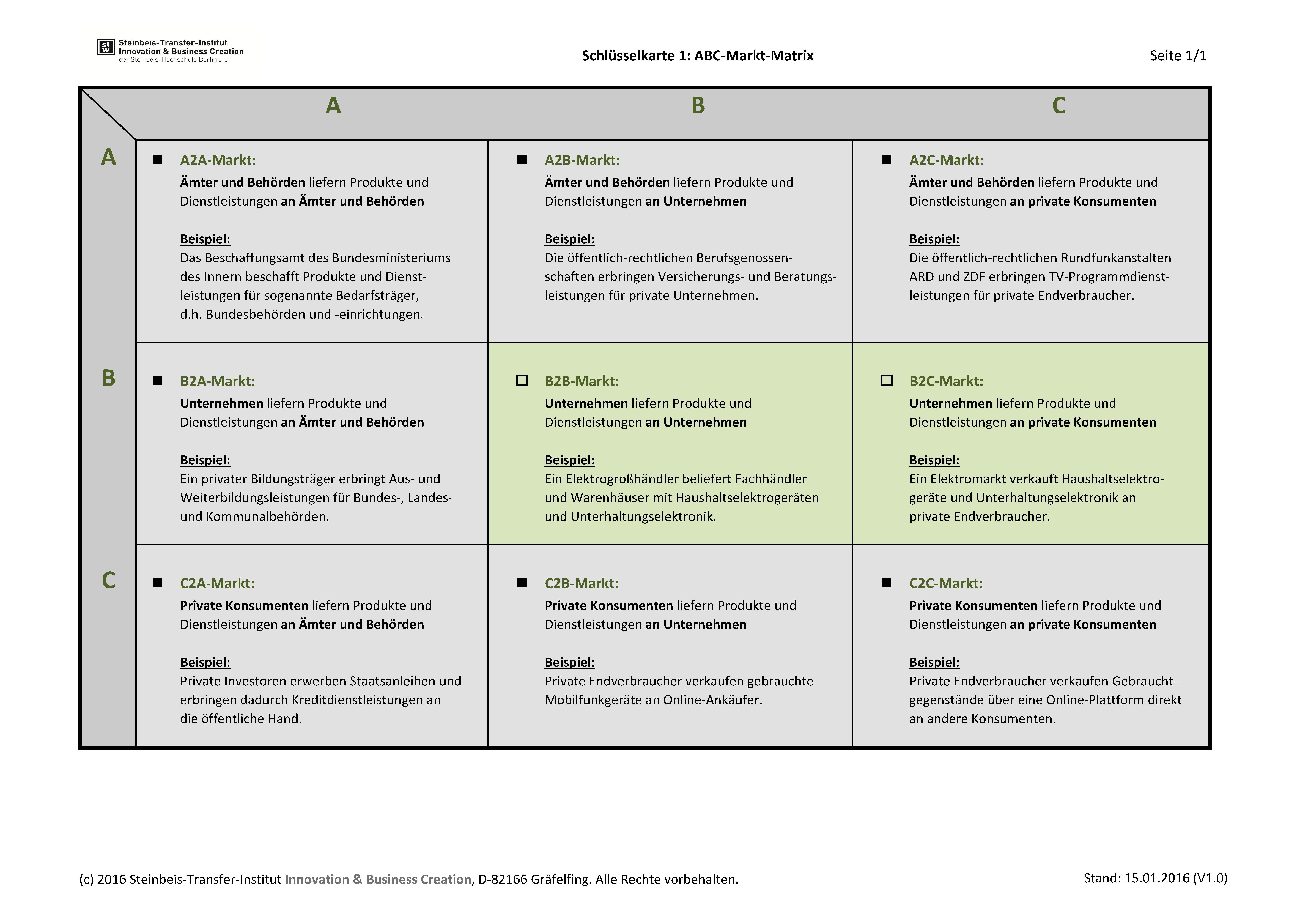 ABC-Markt-Matrix.jpg